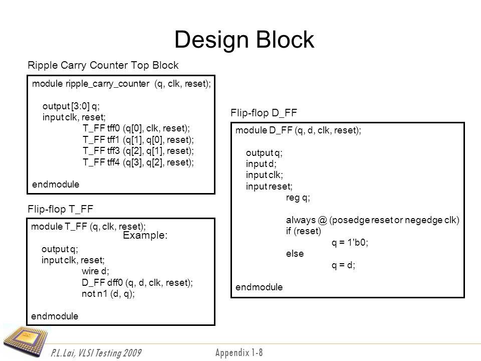 P.L.Lai, VLSI Testing 2009 Appendix 1-8 Design Block module ripple_carry_counter (q, clk, reset); output [3:0] q; input clk, reset; T_FF tff0 (q[0], clk, reset); T_FF tff1 (q[1], q[0], reset); T_FF tff3 (q[2], q[1], reset); T_FF tff4 (q[3], q[2], reset); endmodule module T_FF (q, clk, reset); output q; input clk, reset; wire d; D_FF dff0 (q, d, clk, reset); not n1 (d, q); endmodule module D_FF (q, d, clk, reset); output q; input d; input clk; input reset; reg q; always @ (posedge reset or negedge clk) if (reset) q = 1 b0; else q = d; endmodule Example: Ripple Carry Counter Top Block Flip-flop T_FF Flip-flop D_FF