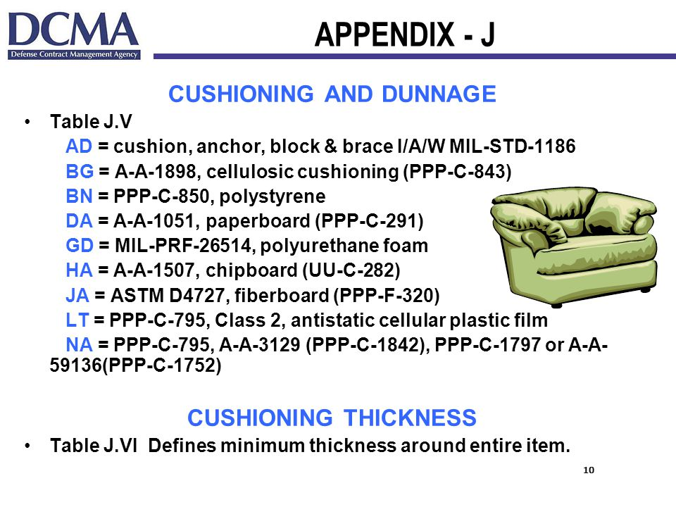 10 APPENDIX - J CUSHIONING AND DUNNAGE Table J.V AD = cushion, anchor, block & brace I/A/W MIL-STD-1186 BG = A-A-1898, cellulosic cushioning (PPP-C-843) BN = PPP-C-850, polystyrene DA = A-A-1051, paperboard (PPP-C-291) GD = MIL-PRF-26514, polyurethane foam HA = A-A-1507, chipboard (UU-C-282) JA = ASTM D4727, fiberboard (PPP-F-320) LT = PPP-C-795, Class 2, antistatic cellular plastic film NA = PPP-C-795, A-A-3129 (PPP-C-1842), PPP-C-1797 or A-A- 59136(PPP-C-1752) CUSHIONING THICKNESS Table J.VI Defines minimum thickness around entire item.