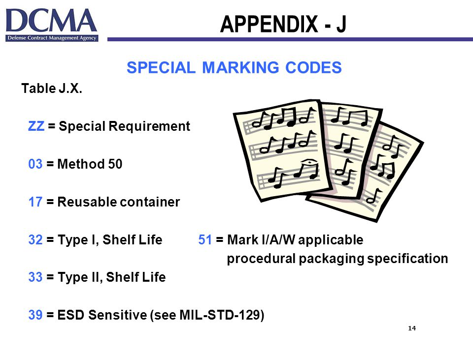 14 APPENDIX - J SPECIAL MARKING CODES Table J.X.