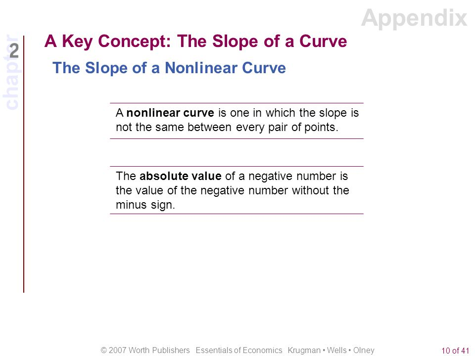 chapter © 2007 Worth Publishers Essentials of Economics Krugman Wells Olney 10 of 41 A Key Concept: The Slope of a Curve The Slope of a Nonlinear Curv