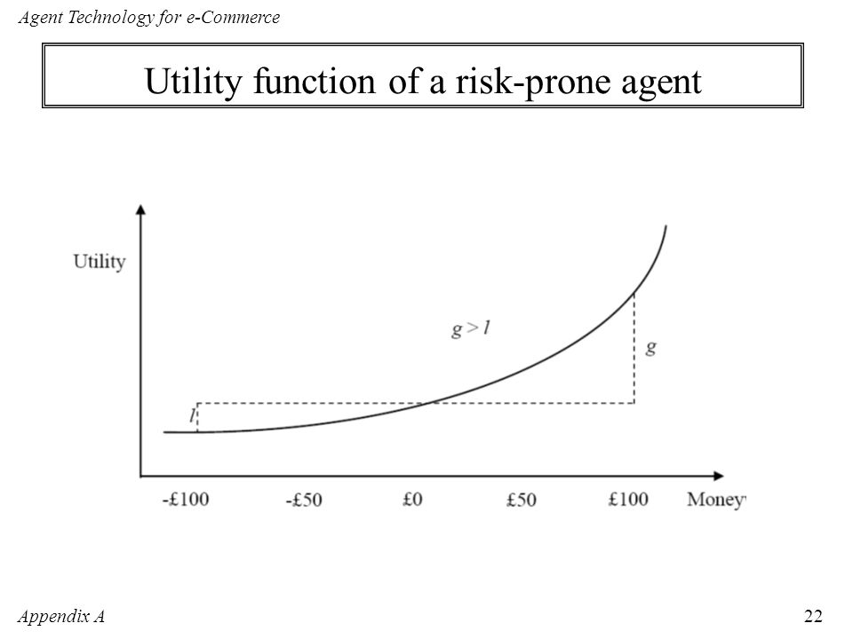 Appendix A Agent Technology for e-Commerce 22 Utility function of a risk-prone agent