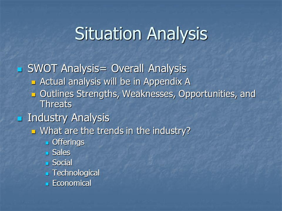 Situation Analysis SWOT Analysis= Overall Analysis SWOT Analysis= Overall Analysis Actual analysis will be in Appendix A Actual analysis will be in Ap