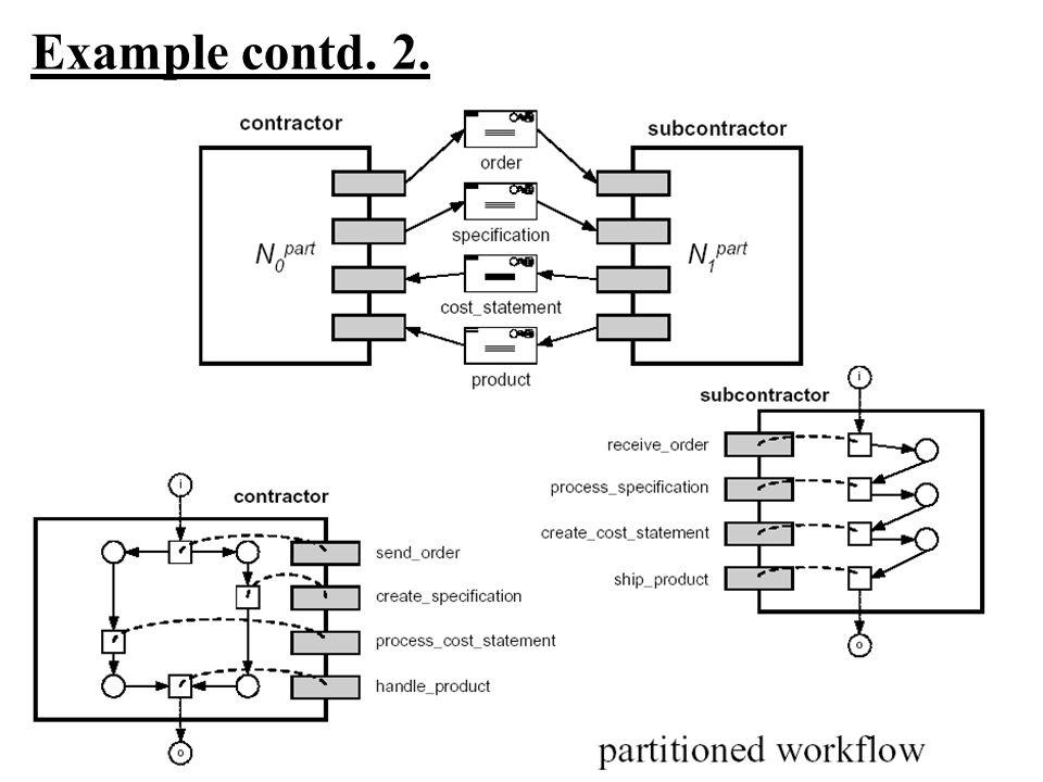 Example contd. 2.