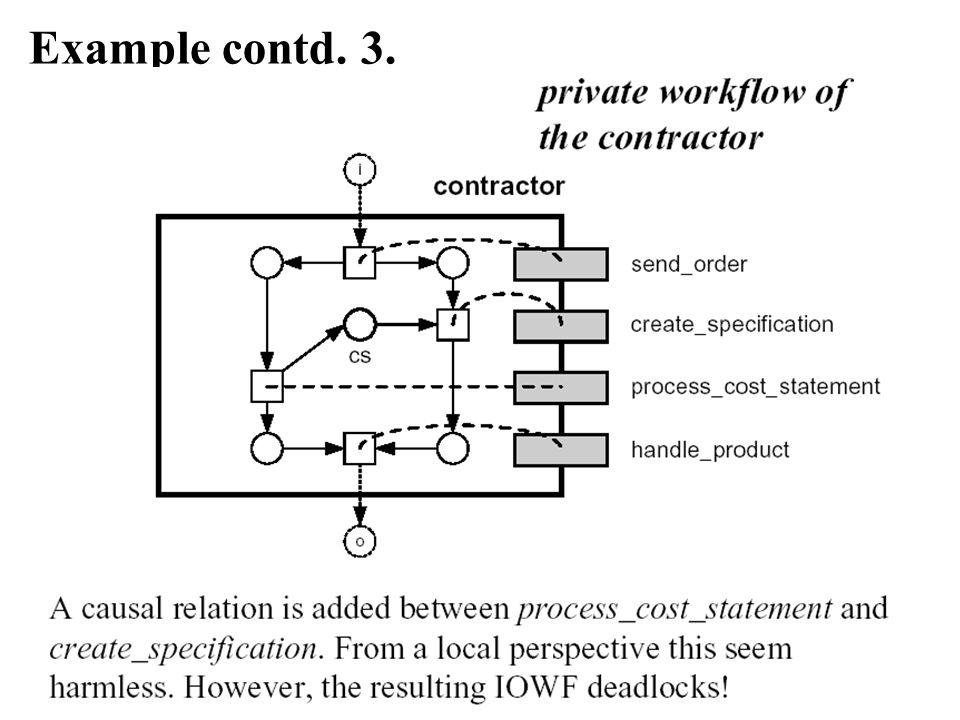 Example contd. 3.