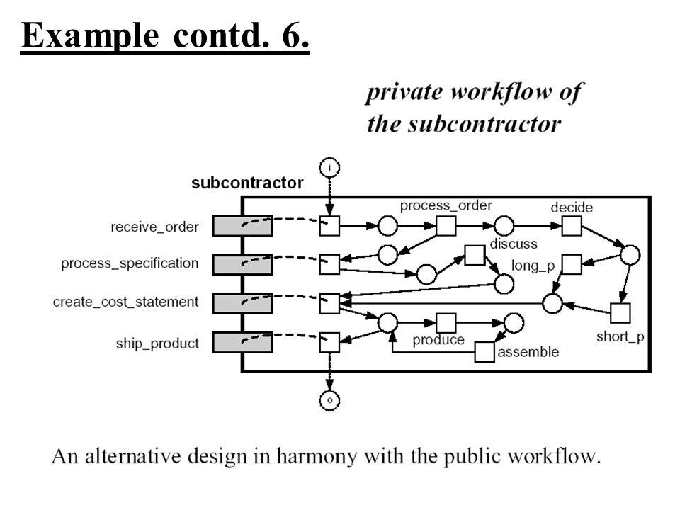 Example contd. 6.