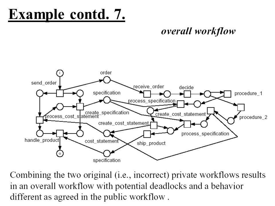 Example contd. 7.