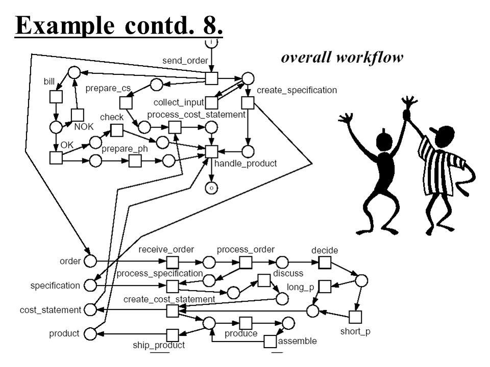 Example contd. 8.