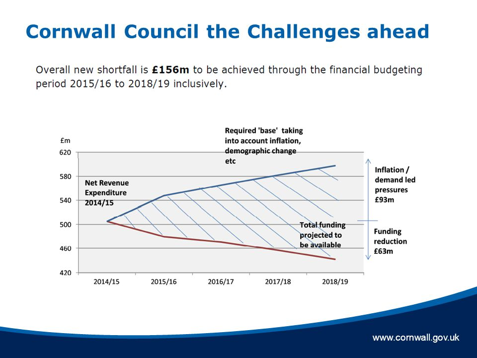 www.cornwall.gov.uk Cornwall Council the Challenges ahead