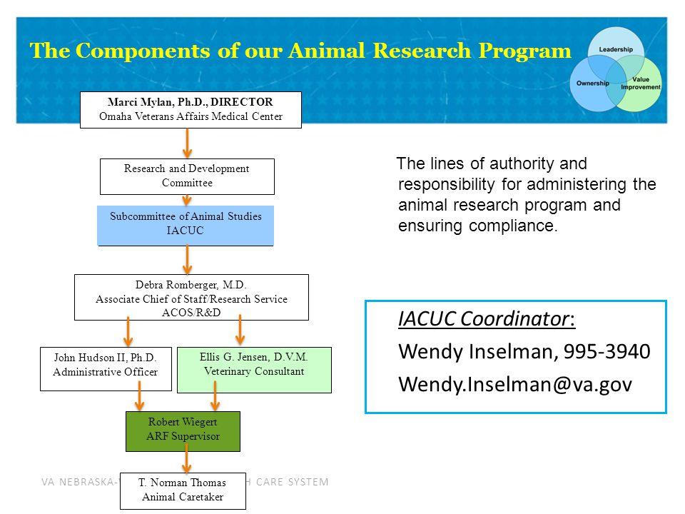 13 Harm-Benefit Analysis ACORP Main Body B.Description of Relevance and Harm/Benefit Analysis.