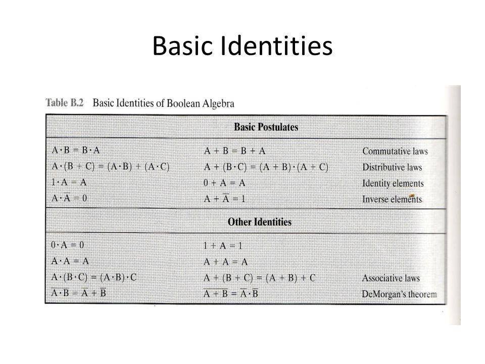 Basic Identities