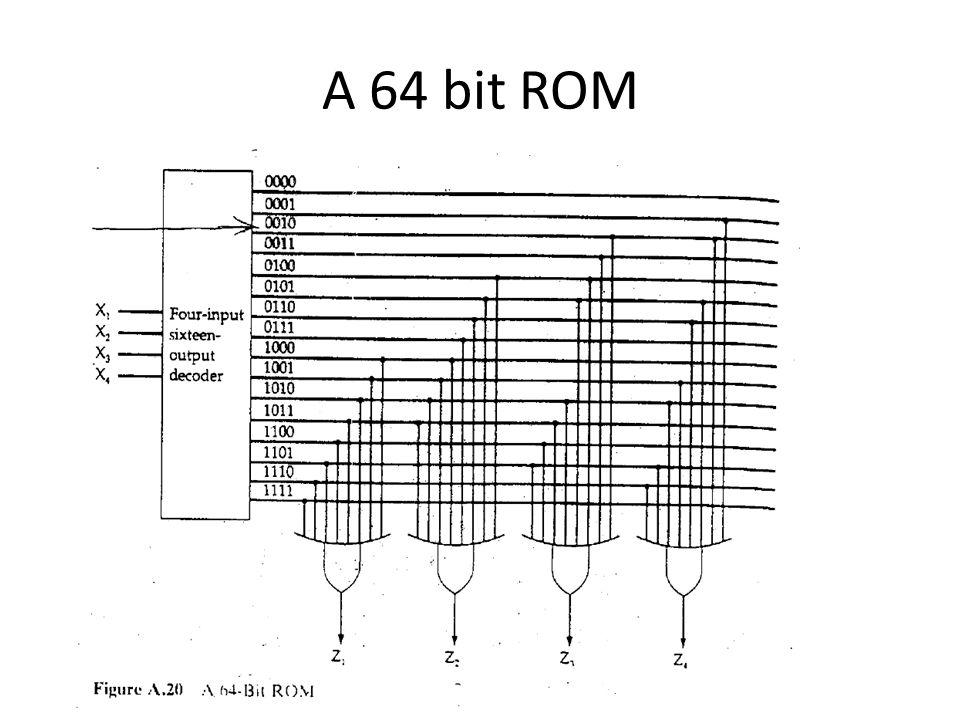A 64 bit ROM