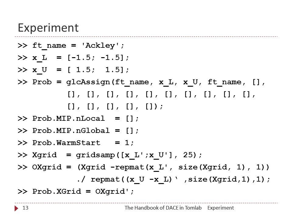 The Handbook of DACE in Tomlab13 >> ft_name = Ackley ; >> x_L = [-1.5; -1.5]; >> x_U = [ 1.5; 1.5]; >> Prob = glcAssign(ft_name, x_L, x_U, ft_name, [], [], [], [], [], [], [], [], [], [], [], [], [], [], [], []); >> Prob.MIP.nLocal = []; >> Prob.MIP.nGlobal = []; >> Prob.WarmStart = 1; >> Xgrid = gridsamp([x_L ;x_U ], 25); >> OXgrid = (Xgrid -repmat(x_L , size(Xgrid, 1), 1))./ repmat((x_U -x_L)',size(Xgrid,1),1); >> Prob.XGrid = OXgrid ; 13The Handbook of DACE in TomlabExperiment