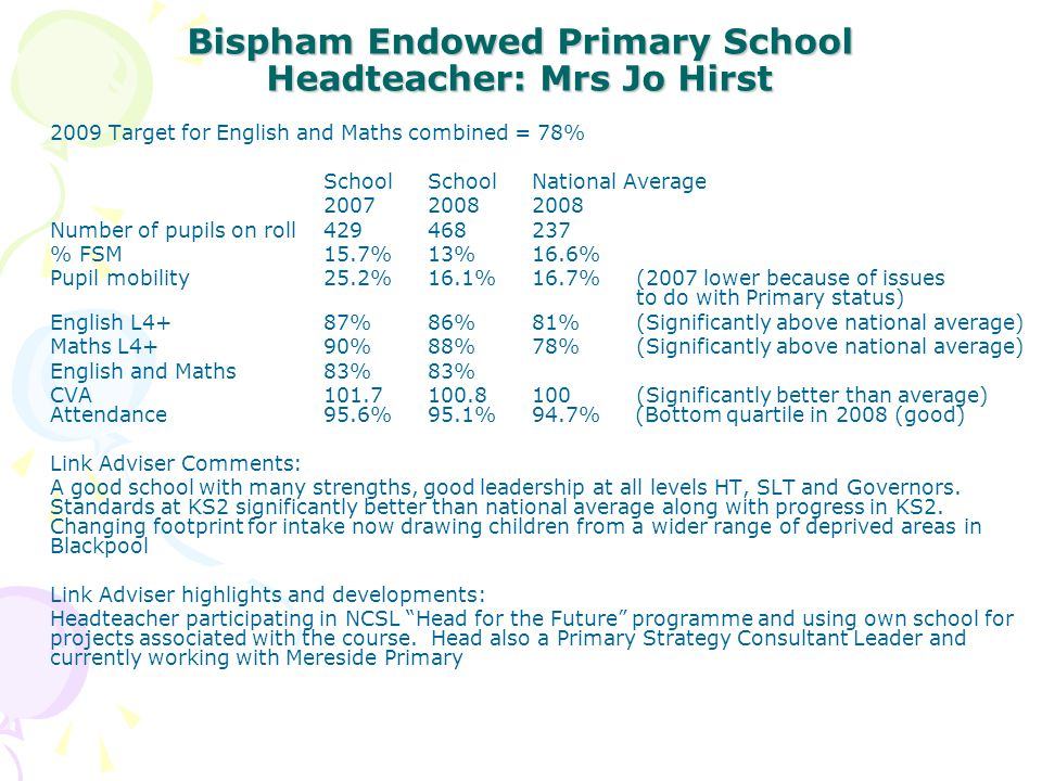 Bispham Endowed Primary School Headteacher: Mrs Jo Hirst 2009 Target for English and Maths combined = 78% SchoolSchoolNational Average 200720082008 Number of pupils on roll429468237 % FSM15.7%13%16.6% Pupil mobility25.2%16.1%16.7%(2007 lower because of issues to do with Primary status) English L4+87%86%81%(Significantly above national average) Maths L4+90%88%78%(Significantly above national average) English and Maths 83%83% CVA101.7100.8100 (Significantly better than average) Attendance95.6%95.1%94.7% (Bottom quartile in 2008 (good) Link Adviser Comments: A good school with many strengths, good leadership at all levels HT, SLT and Governors.