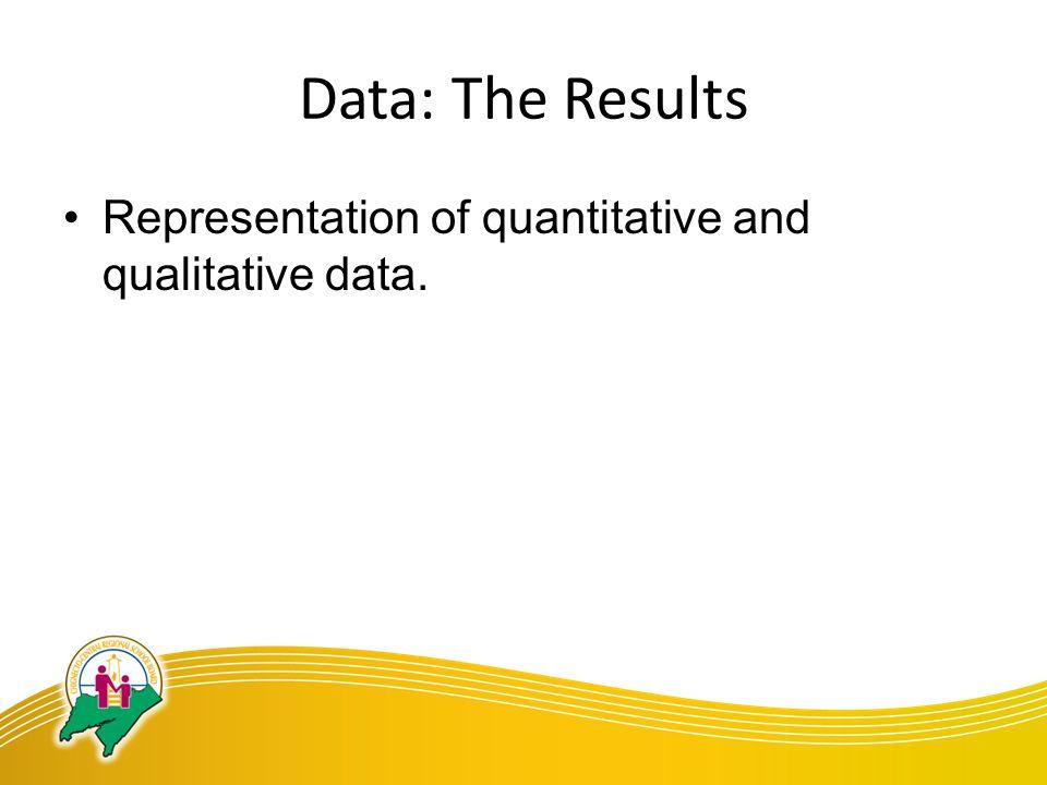 Data: The Results Representation of quantitative and qualitative data.