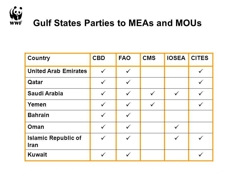 Gulf States Parties to MEAs and MOUs CountryCBDFAOCMSIOSEACITES United Arab Emirates Qatar Saudi Arabia Yemen Bahrain Oman Islamic Republic of Iran Kuwait