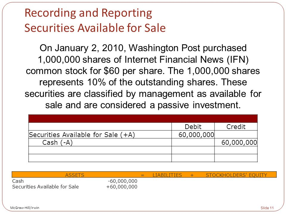 McGraw-Hill/Irwin Slide 11 Recording and Reporting Securities Available for Sale On January 2, 2010, Washington Post purchased 1,000,000 shares of Internet Financial News (IFN) common stock for $60 per share.