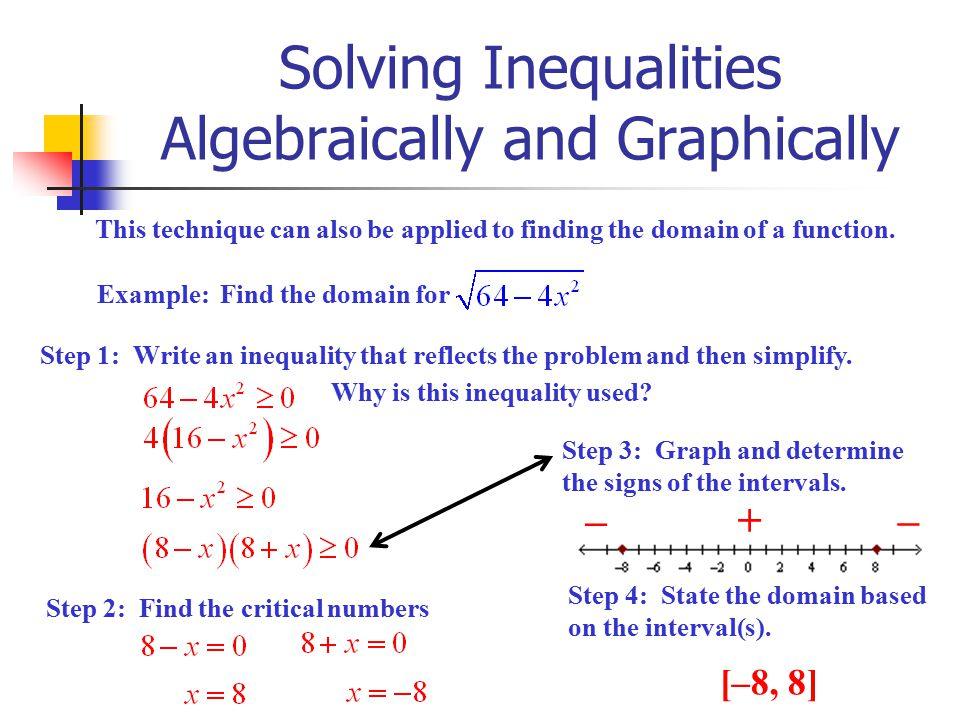 Solving Inequalities Algebraically and Graphically This technique can also be applied to finding the domain of a function. Example: Find the domain fo