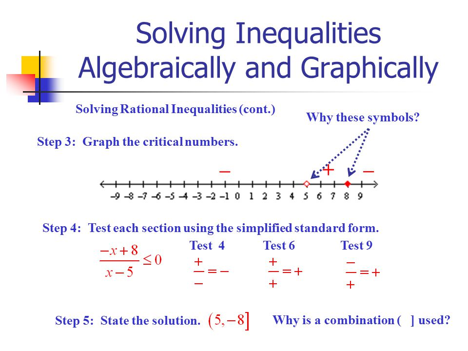 Solving Inequalities Algebraically and Graphically Solving Rational Inequalities (cont.) Step 3: Graph the critical numbers. Step 4: Test each section
