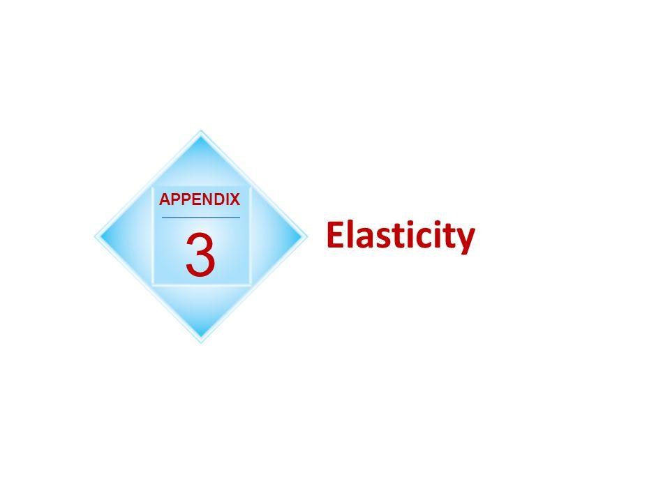 3 APPENDIX Elasticity