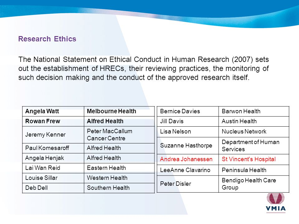 Research Ethics The National Statement on Ethical Conduct in Human Research (2007) sets out the establishment of HRECs, their reviewing practices, the monitoring of such decision making and the conduct of the approved research itself.