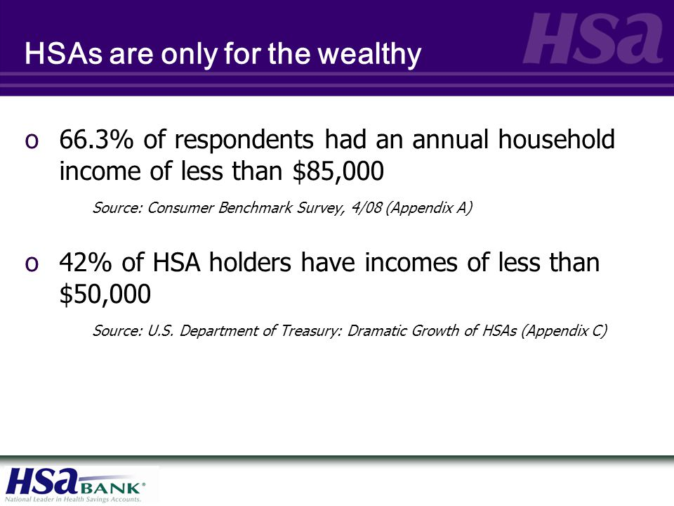 HSAs are only for the young oHSA Bank's average accountholder age is 44 o50.2% of respondents were 45 years-old or older Source: Consumer Benchmark Survey, 4/08 (Appendix A) o46% of HSA accountholders are 40 years old or older within the individual market Source: January 2008 Census, AHIP, 4/08 (Appendix D)