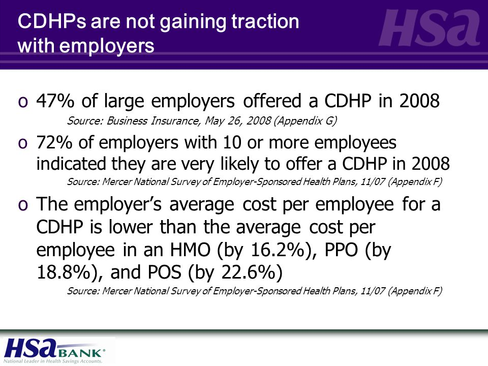 CDHPs are not gaining traction with employers o47% of large employers offered a CDHP in 2008 Source: Business Insurance, May 26, 2008 (Appendix G) o72