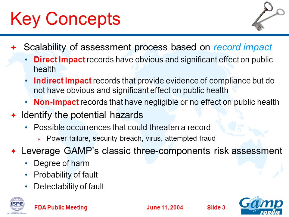 June 11, 2004FDA Public Meeting Slide 3 Key Concepts  Scalability of assessment process based on record impact Direct Impact records have obvious and significant effect on public health Indirect Impact records that provide evidence of compliance but do not have obvious and significant effect on public health Non-impact records that have negligible or no effect on public health  Identify the potential hazards Possible occurrences that could threaten a record  Power failure, security breach, virus, attempted fraud  Leverage GAMP's classic three-components risk assessment Degree of harm Probability of fault Detectability of fault