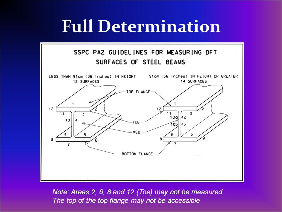 Full Determination Note: Areas 2, 6, 8 and 12 (Toe) may not be measured. The top of the top flange may not be accessible