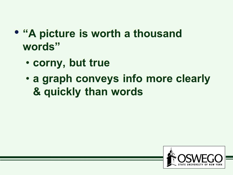 A picture is worth a thousand words corny, but true a graph conveys info more clearly & quickly than words A picture is worth a thousand words corny, but true a graph conveys info more clearly & quickly than words