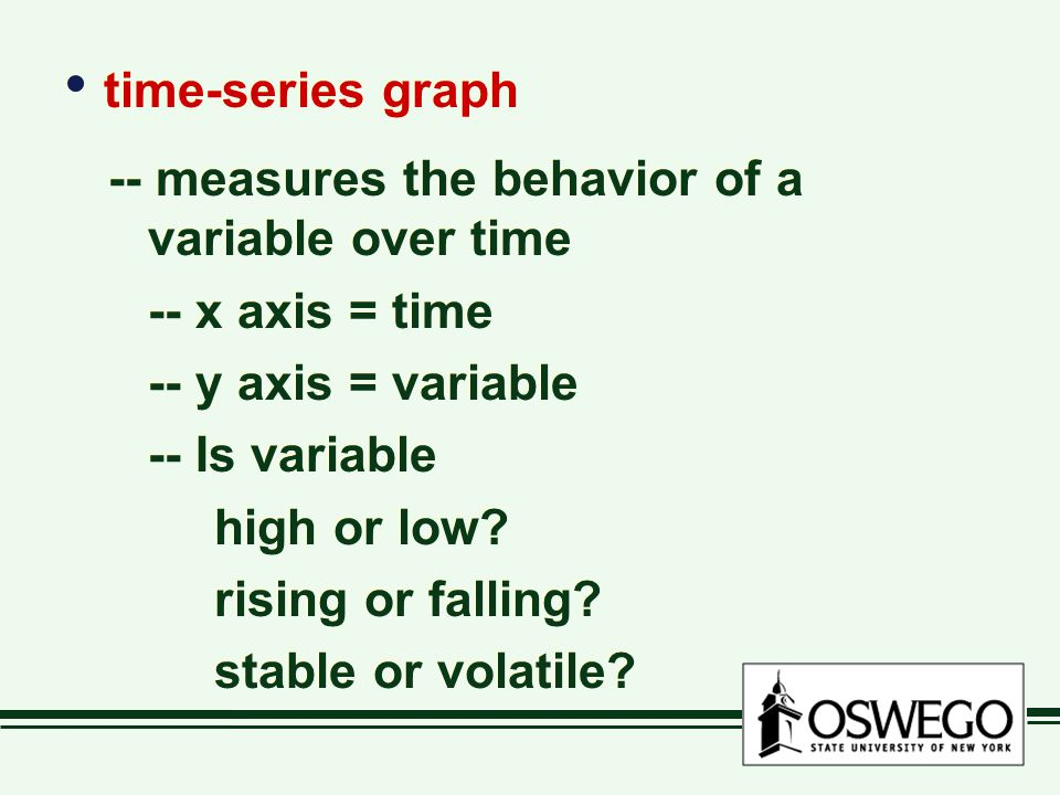 time-series graph -- measures the behavior of a variable over time -- x axis = time -- y axis = variable -- Is variable high or low.