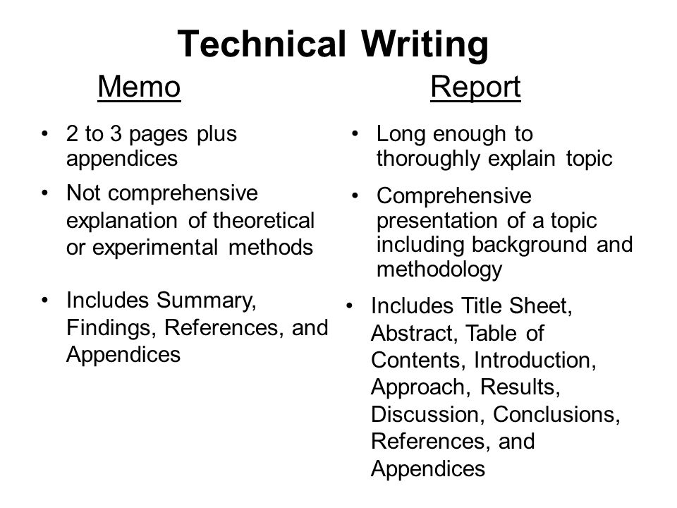 Technical Writing 2 to 3 pages plus appendices Long enough to thoroughly explain topic MemoReport Not comprehensive explanation of theoretical or experimental methods Comprehensive presentation of a topic including background and methodology Includes Summary, Findings, References, and Appendices Includes Title Sheet, Abstract, Table of Contents, Introduction, Approach, Results, Discussion, Conclusions, References, and Appendices