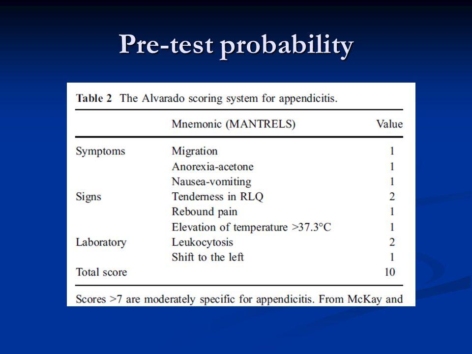 Pre-test probability