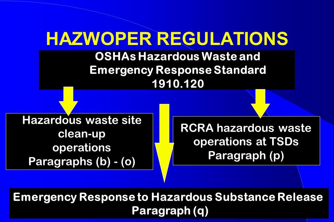 HAZWOPER REGULATIONS OSHAs Hazardous Waste and Emergency Response Standard 1910.120 Hazardous waste site clean-up operations Paragraphs (b) - (o) RCRA hazardous waste operations at TSDs Paragraph (p) Emergency Response to Hazardous Substance Release Paragraph (q)