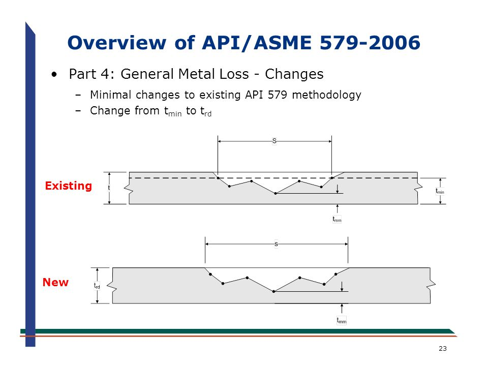 23 Overview of API/ASME 579-2006 Part 4: General Metal Loss - Changes –Minimal changes to existing API 579 methodology –Change from t min to t rd New