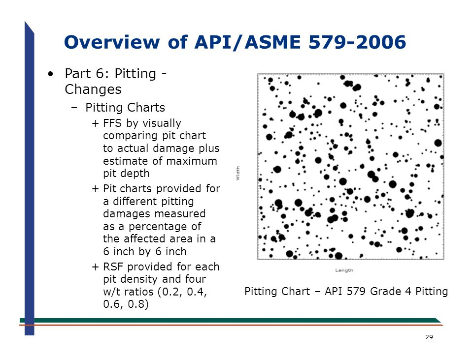 29 Overview of API/ASME 579-2006 Part 6: Pitting - Changes –Pitting Charts +FFS by visually comparing pit chart to actual damage plus estimate of maxi
