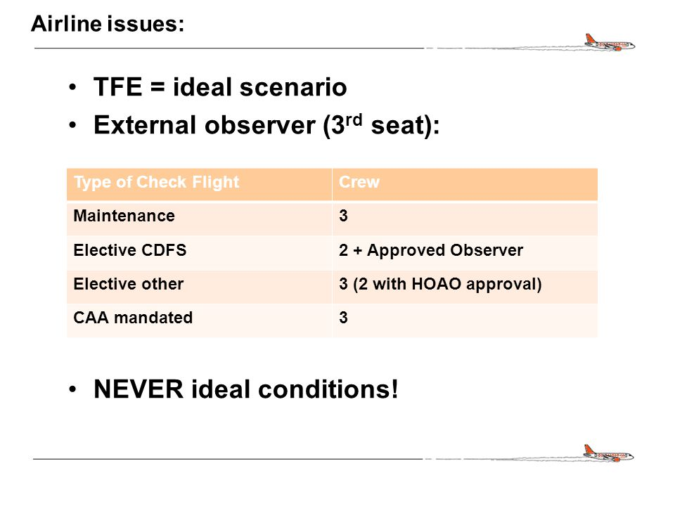 CONFIDENTIAL Airline issues: TFE = ideal scenario External observer (3 rd seat): NEVER ideal conditions! Type of Check FlightCrew Maintenance3 Electiv