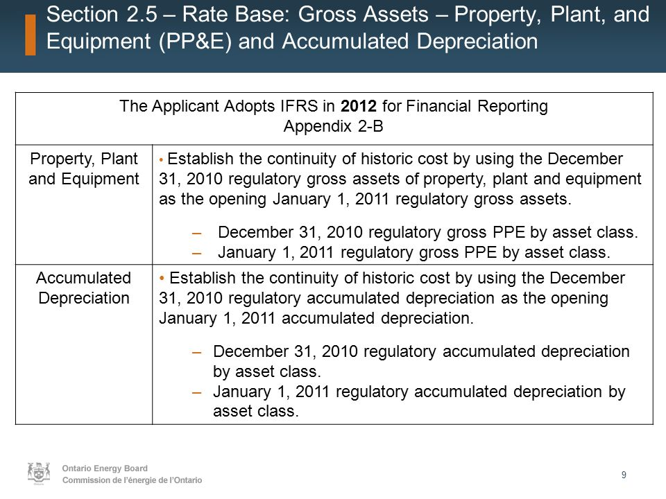 20 Section 2.12.4 Account 1575 – IFRS- CGAAP Transitional PP&E Amounts Consistent with the 4 year normal rate cycle, Appendices 2-EA and 2-EB are using a 4 year amortization period as a default disposition period to clear the PP&E deferral account No carrying charges will be applied to the balance in the applied to the balance in the PP&E account.