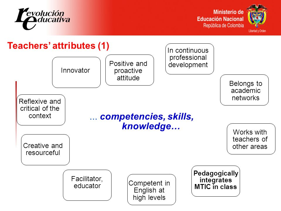 Teachers' attributes (1) Reflexive and critical of the context Facilitator, educator Creative and resourceful Competent in English at high levels...