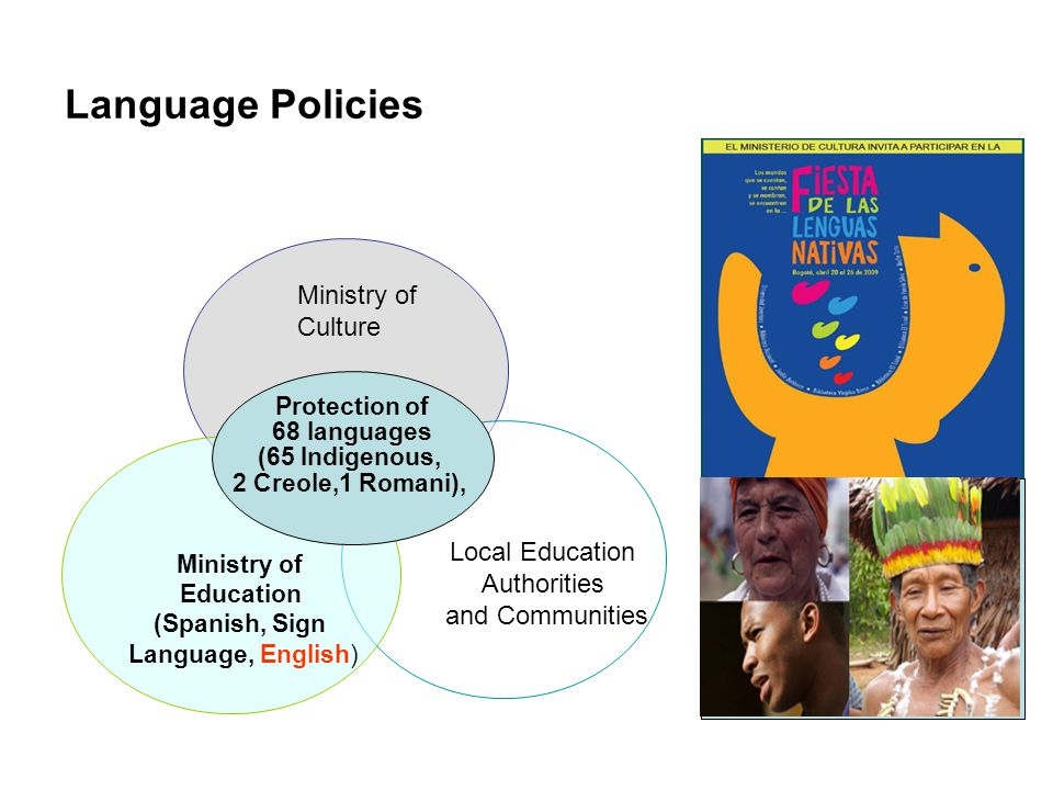Language Policies Ministry of Culture Protection of 68 languages (65 Indigenous, 2 Creole,1 Romani),