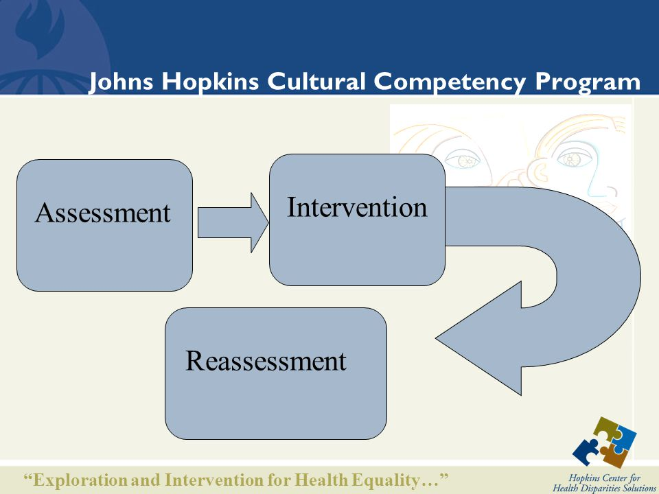 Exploration and Intervention for Health Equality… Johns Hopkins Cultural Competency Program AssessmentInterventionReassessment