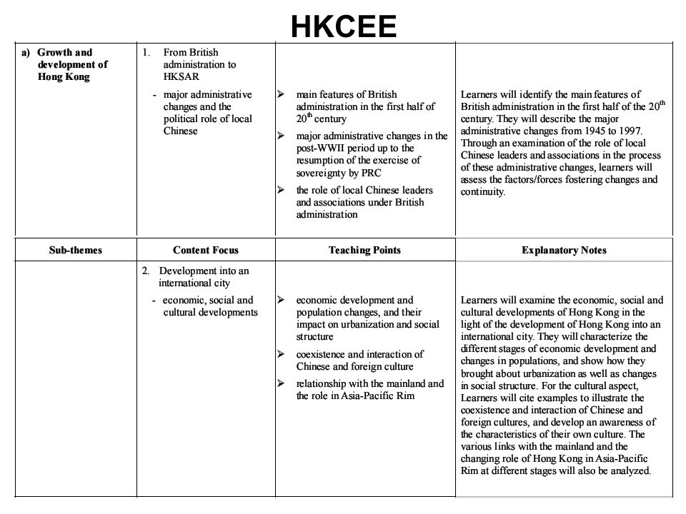 What were the structure of the Hong Kong government and its features in the early 20th century.