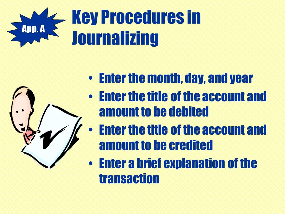 Key Procedures in Journalizing Enter the month, day, and year Enter the title of the account and amount to be debited Enter the title of the account a