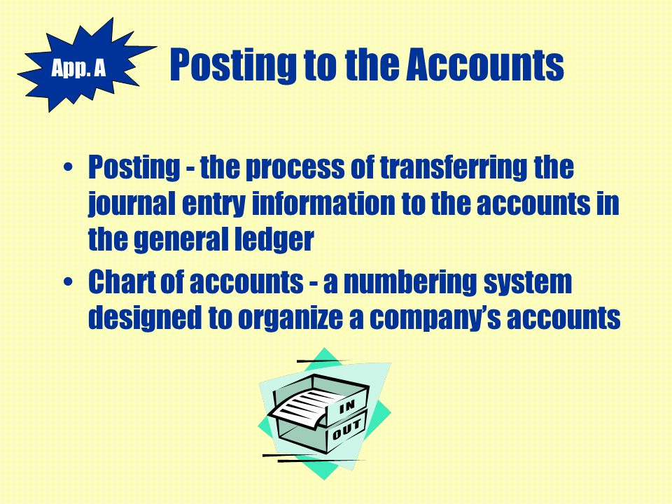 Posting to the Accounts Posting - the process of transferring the journal entry information to the accounts in the general ledger Chart of accounts -