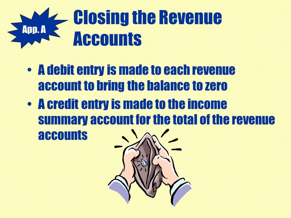 Closing the Revenue Accounts A debit entry is made to each revenue account to bring the balance to zero A credit entry is made to the income summary a