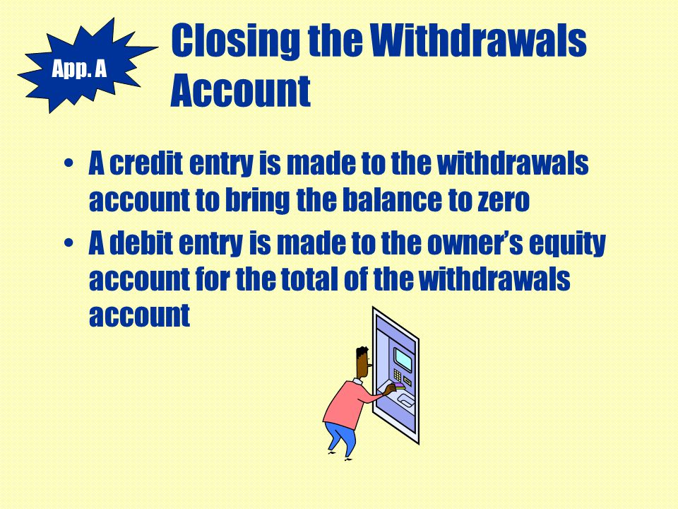 Closing the Withdrawals Account A credit entry is made to the withdrawals account to bring the balance to zero A debit entry is made to the owner's eq