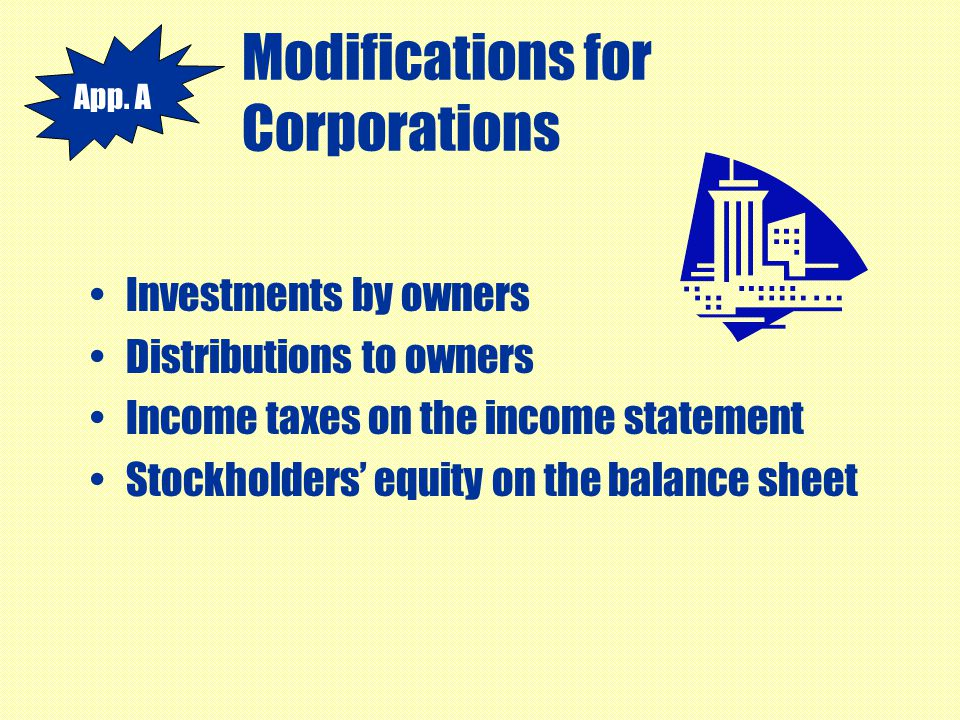 Modifications for Corporations Investments by owners Distributions to owners Income taxes on the income statement Stockholders' equity on the balance