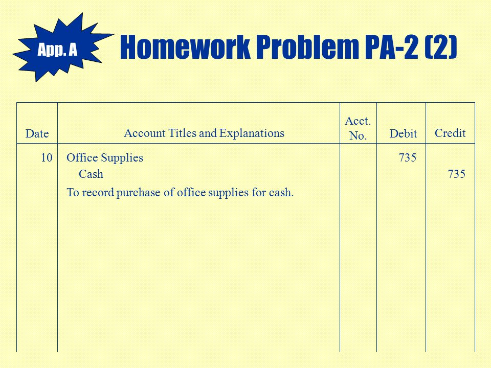 Homework Problem PA-2 (2) Date Account Titles and Explanations Acct. No. Debit Credit 10Office Supplies735 Cash735 To record purchase of office suppli
