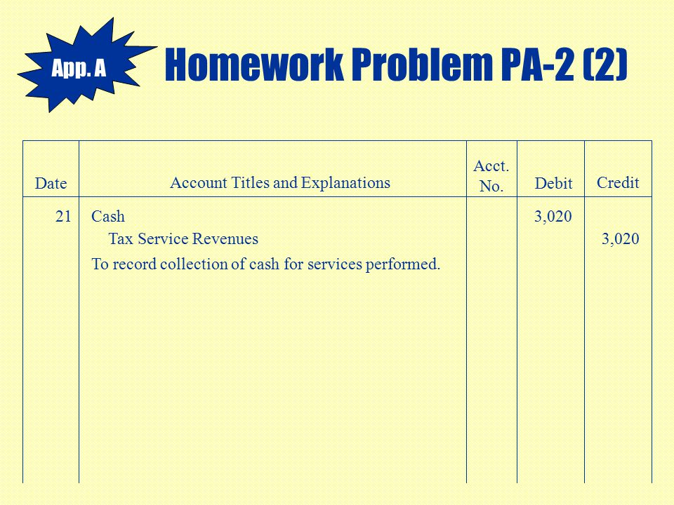 Homework Problem PA-2 (2) Date Account Titles and Explanations Acct. No. Debit Credit 21Cash3,020 Tax Service Revenues3,020 To record collection of ca