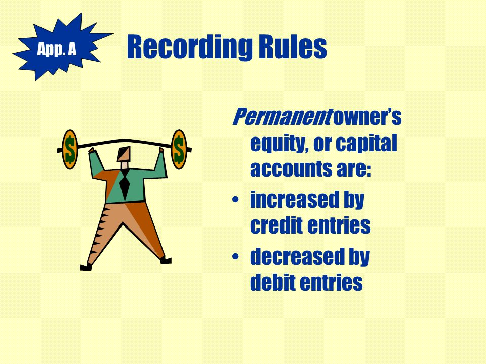 Recording Rules Permanent owner's equity, or capital accounts are: increased by credit entries decreased by debit entries App. A