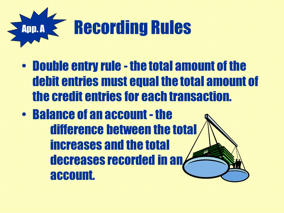 Recording Rules Double entry rule - the total amount of the debit entries must equal the total amount of the credit entries for each transaction. Bala